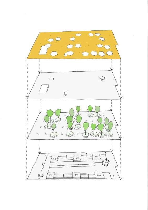 schema layers